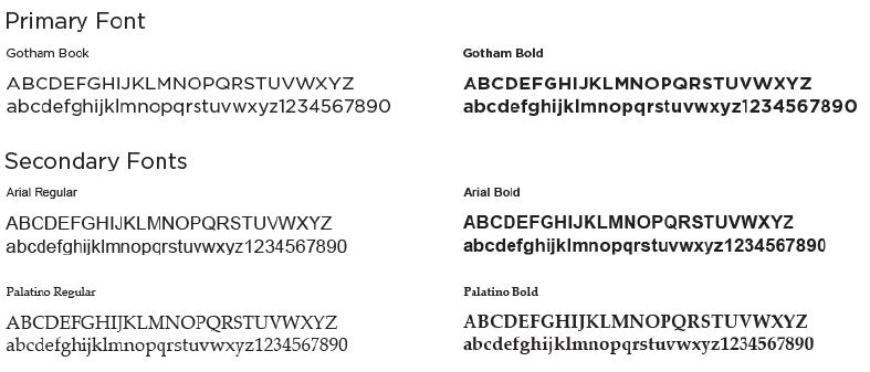 Typography Gotham Chart